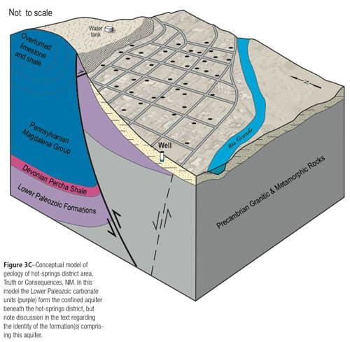 geologic info related to hot springs aquifer in Truth or Consequences NM